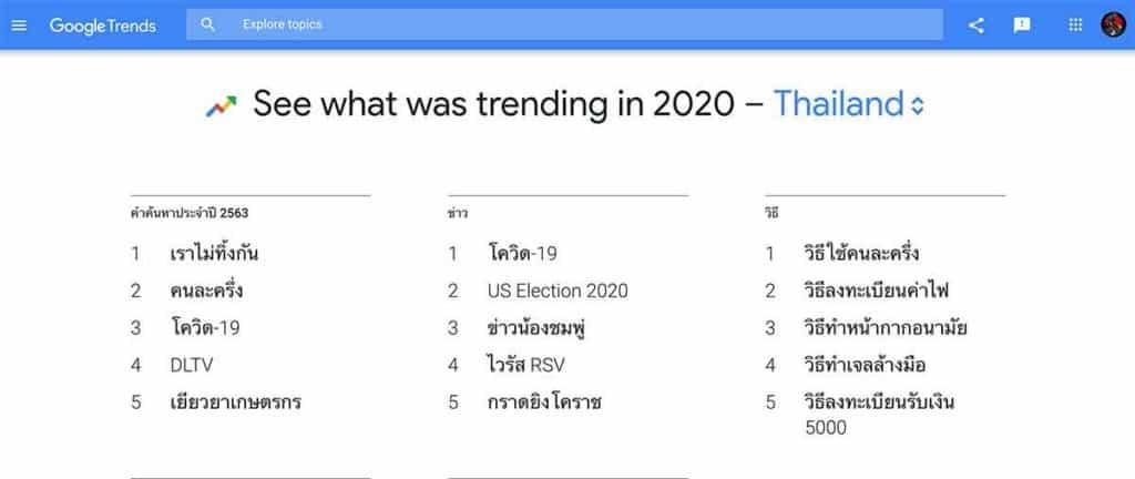 google-trend-2020