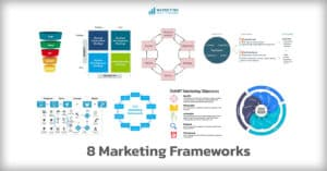 marketing-strategy-and-model